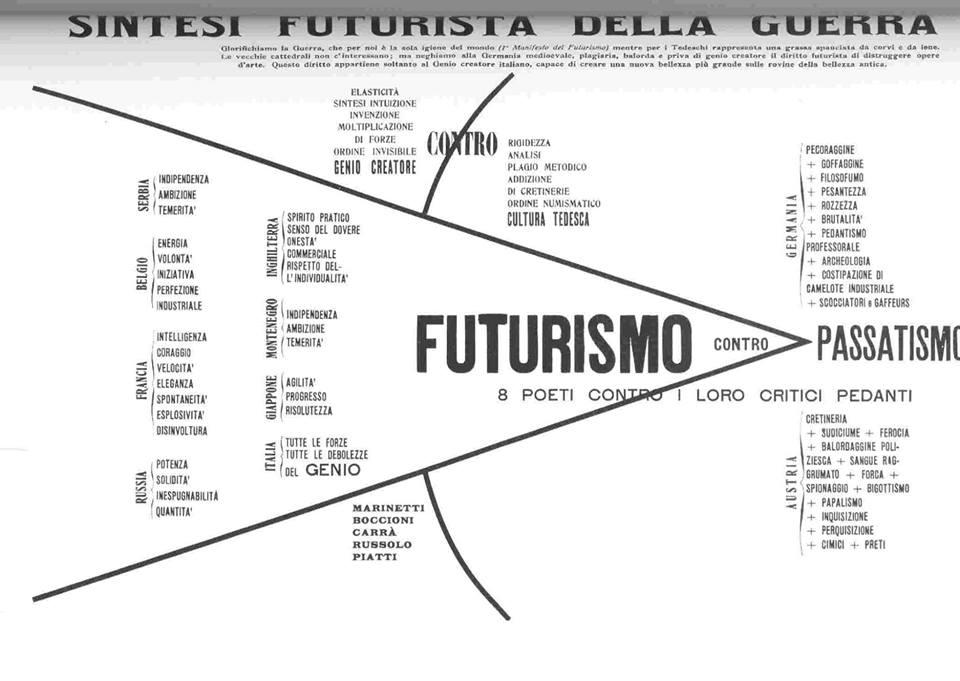 11 gennaio 1919: serata futurista a Milano (parte seconda)
