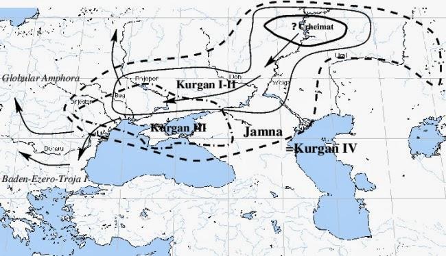 Le origini degli indoeuropei, parte seconda: la favola nostratica