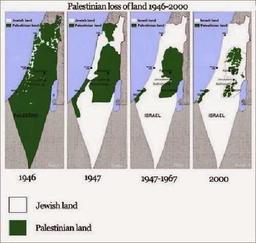 Sionismo – Palestina – Controllo Della Terra e Possesso Delle Acque