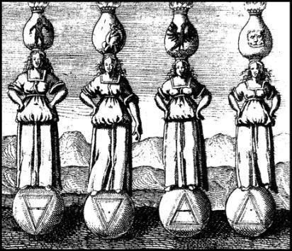L'elemento Aria, Lilith e l'iniziale Razza Rossa – Michele Ruzzai