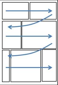 """La """"gabbia"""" della tavola e l'ordine esatto di lettura delle """"vignette"""" in Occidente"""