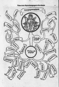 Demogorgone in un'incisione del 1497 per una delle prime edizioni a stampa delle Genealogie del Boccaccio