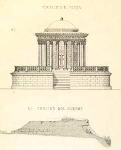 Il tempio di Vesta al tempo della sua riscoperta da parte del Lanciani (dal Lanciani cit.).