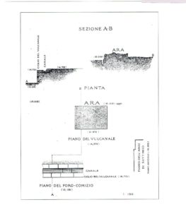 Ara Saturni Volcanal-rilievo 1902 da Scavi di Roma