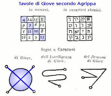 La circonferenza della terra in codice numerico  con l'astro-geometria solare – Gaetano Barbella