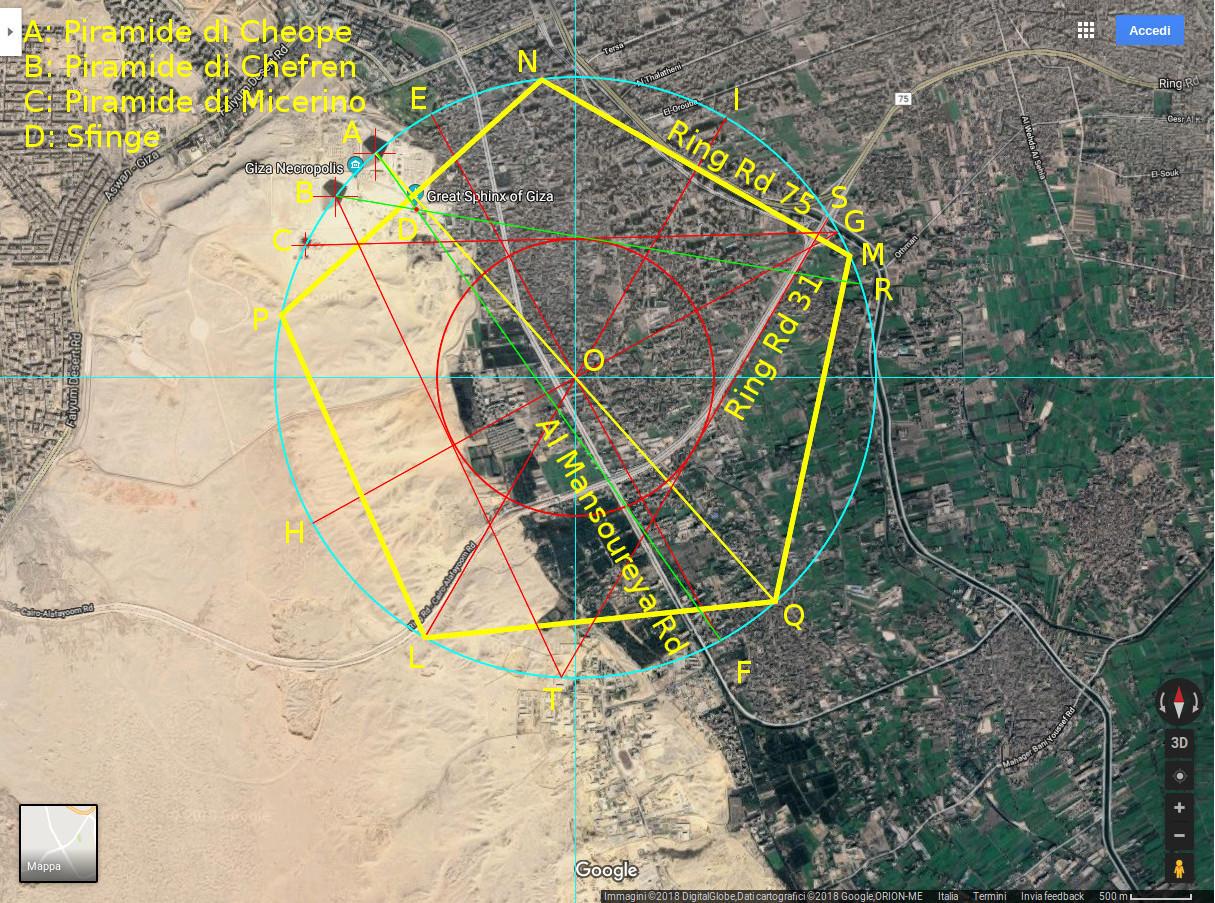 Due poli di telai del Fato: Giza delle Piramidi e Pechino. A cura di Gaetano Barbella (Seconda parte)
