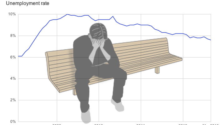 Il legame tra economia e mortalità: Lockdown e rischio suicidi – Ilaria Bifarini